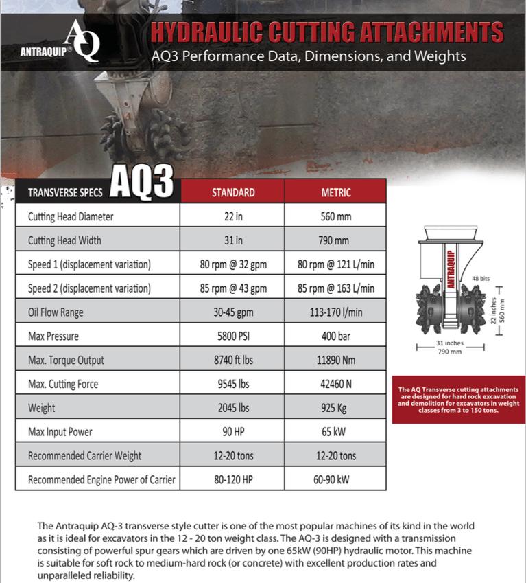 Fraise Hydraulique AQ3