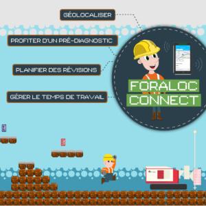 Foraloc Connect